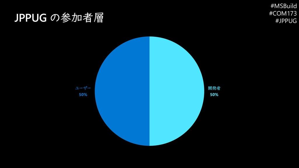 JPPUG の参加者層 開発者 50% ユーザー 50% #MSBuild #COM173 #...