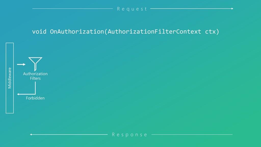 Authorization Filters R e q u e s t R e s p o n...