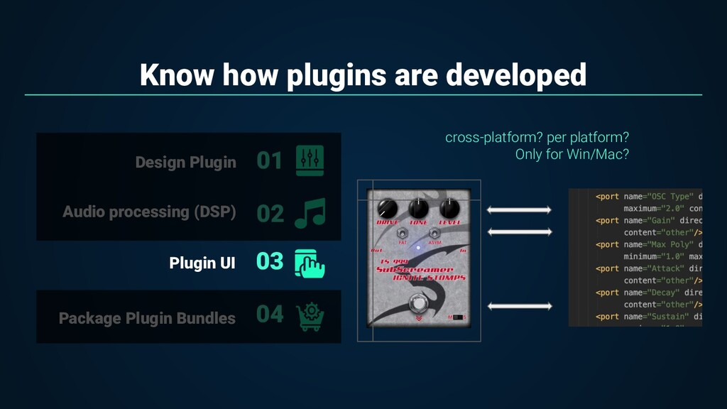 Know how plugins are developed 01 02 Design Plu...