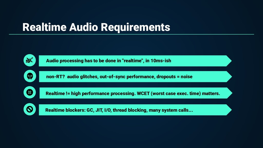 Realtime Audio Requirements Audio processing ha...