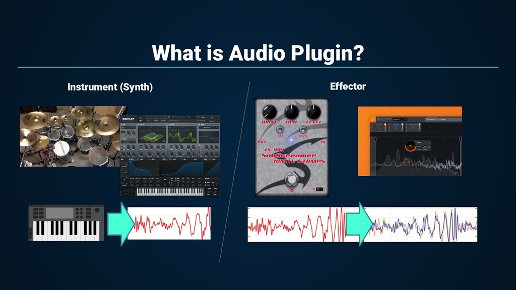 What is Audio Plugin? Instrument (Synth) Effect...