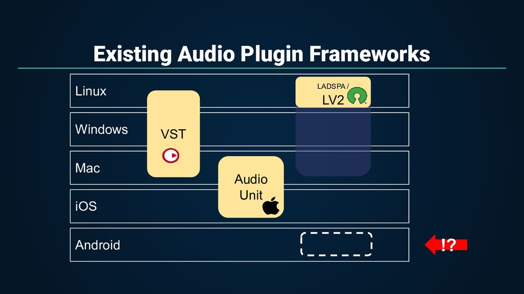 Existing Audio Plugin Frameworks Linux Windows ...