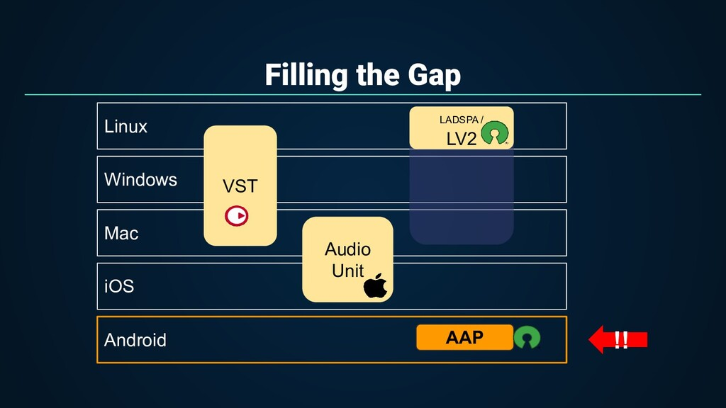 Linux Windows Mac iOS VST Filling the Gap Audio...