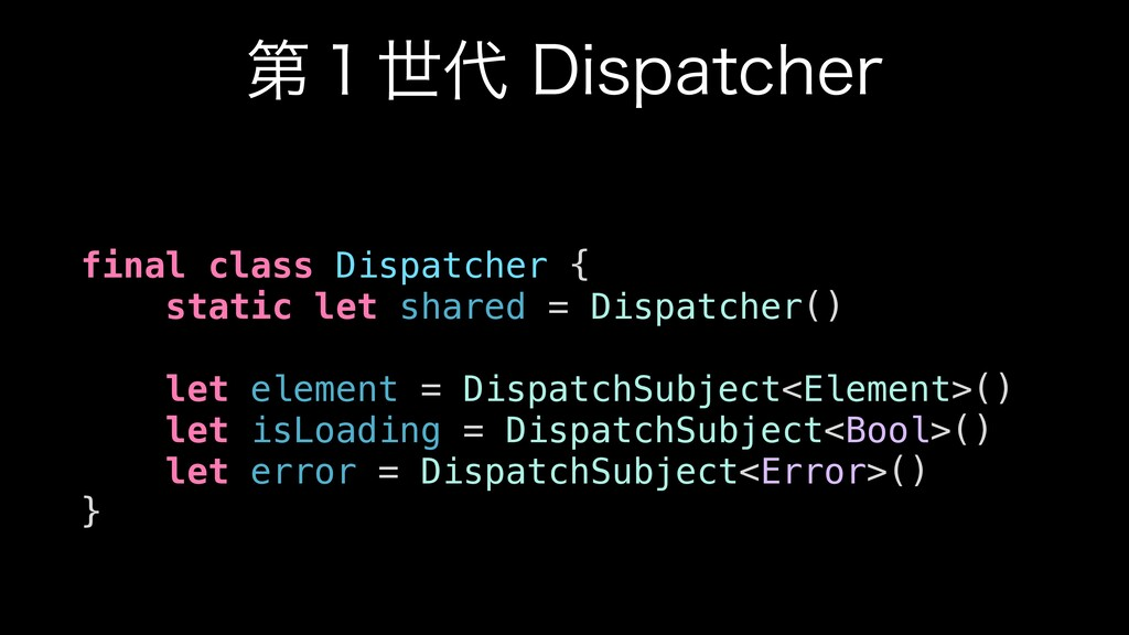 ୈ̍ੈ%JTQBUDIFS final class Dispatcher { static...