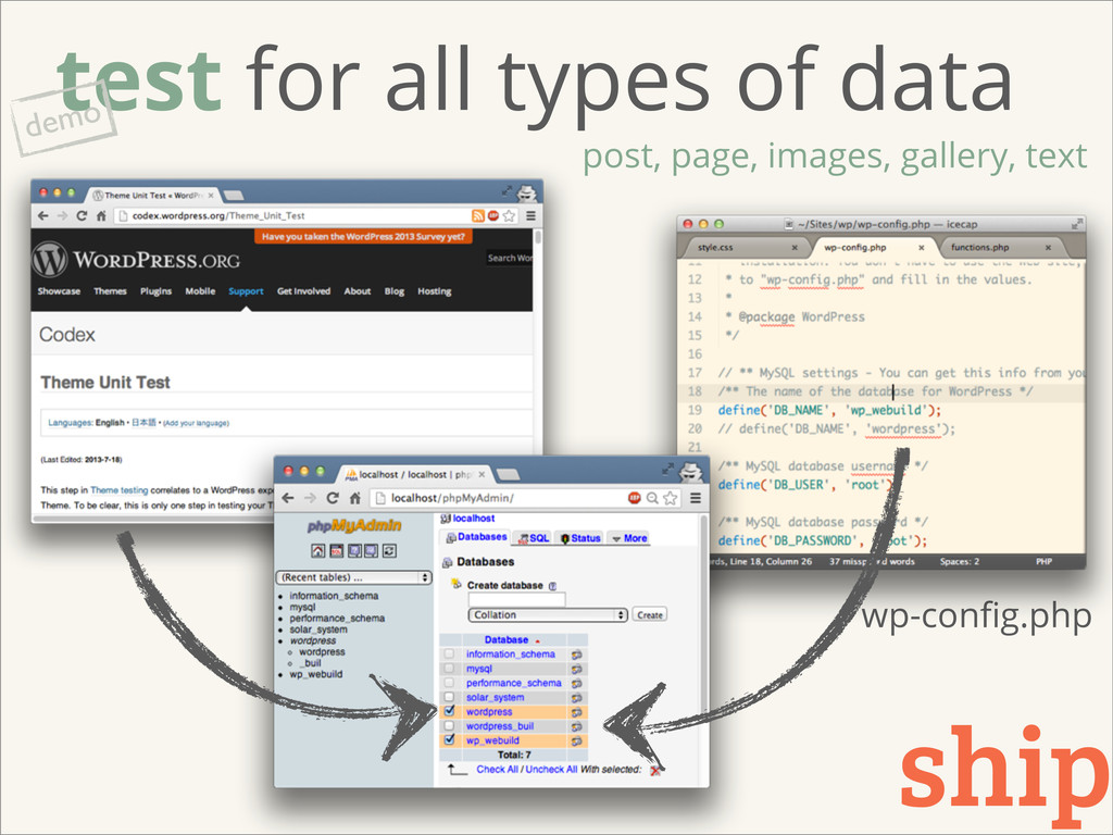 test for all types of data post, page, images, ...