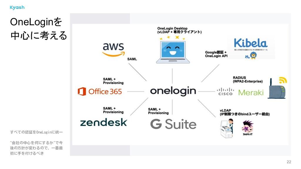 """22 OneLoginを 中心に考える すべての認証をOneLoginに統一 """"会社の中心を何..."""