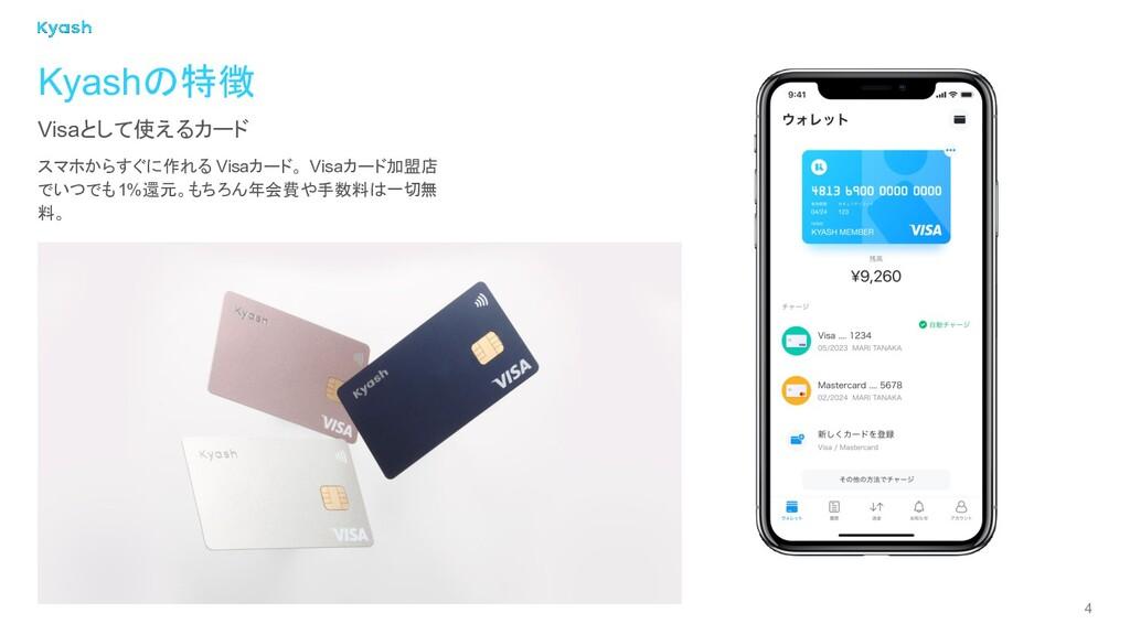 4 Kyashの特徴 Visaとして使えるカード スマホからすぐに作れる Visaカード。 V...