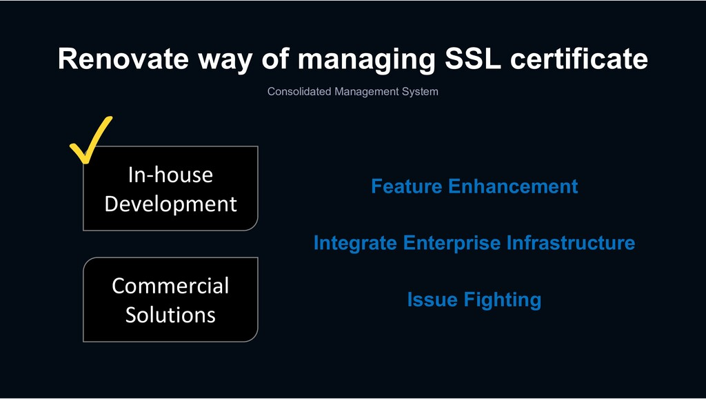 Renovate way of managing SSL certificate Consol...