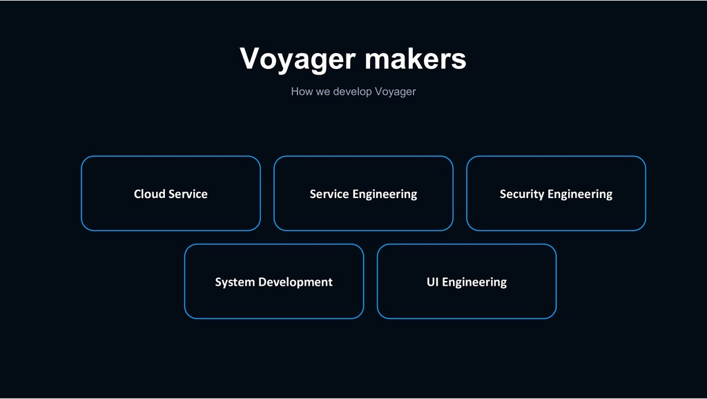 Voyager makers How we develop Voyager Cloud Ser...