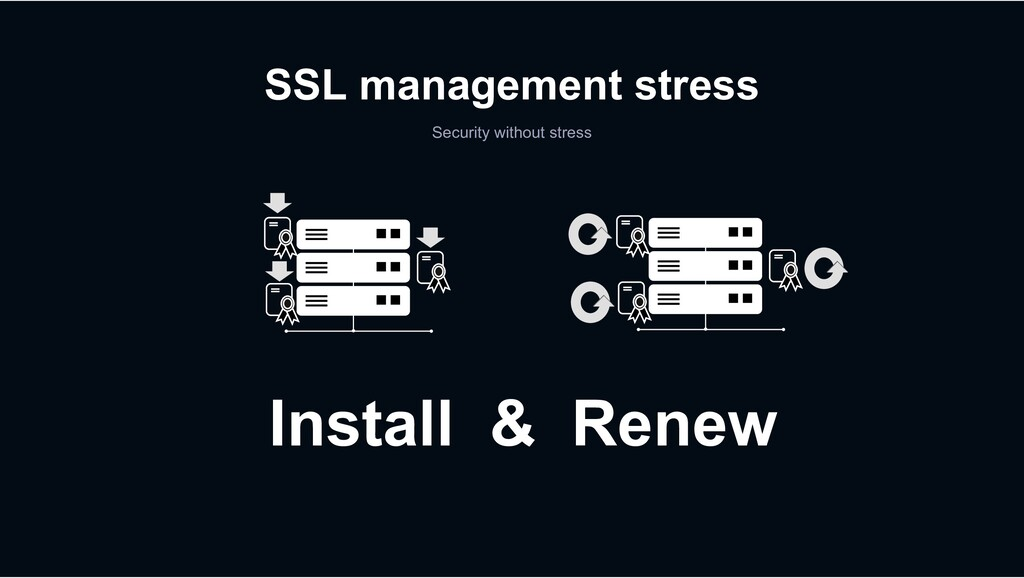 SSL management stress Security without stress I...