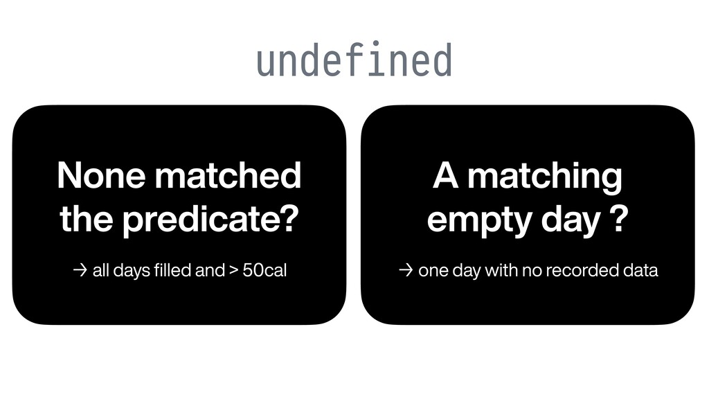 undefined None matched   the predicate?   → all...