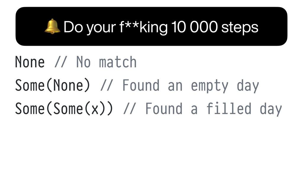 None / / No match   Some(None) / / Found an emp...
