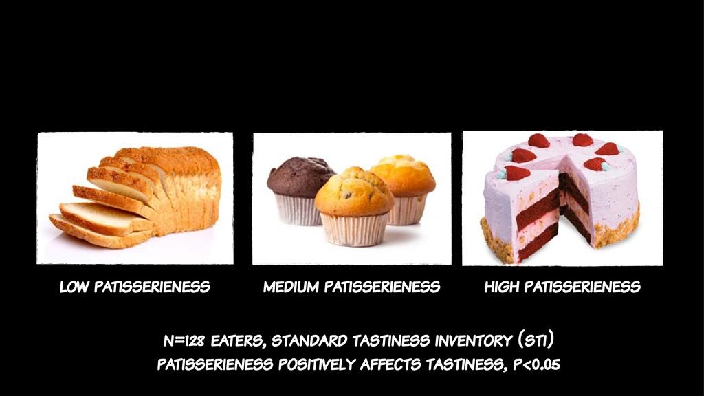 low patisserieness medium patisserieness high p...