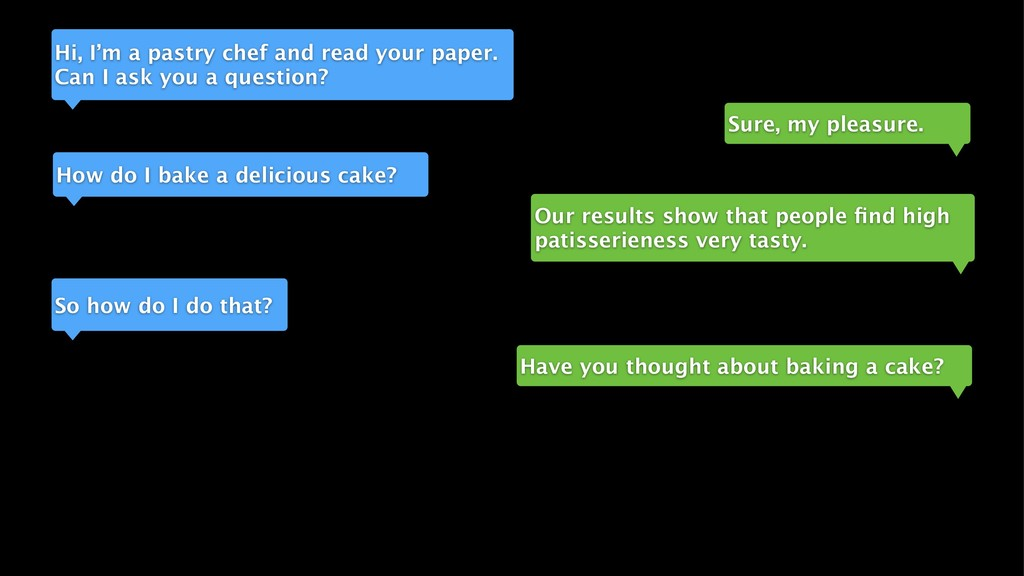 Hi, I'm a pastry chef and read your paper. Can ...