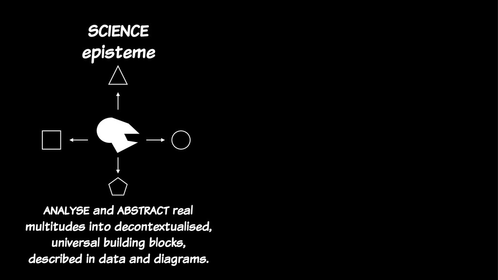 science episteme analyse and abstract real mult...