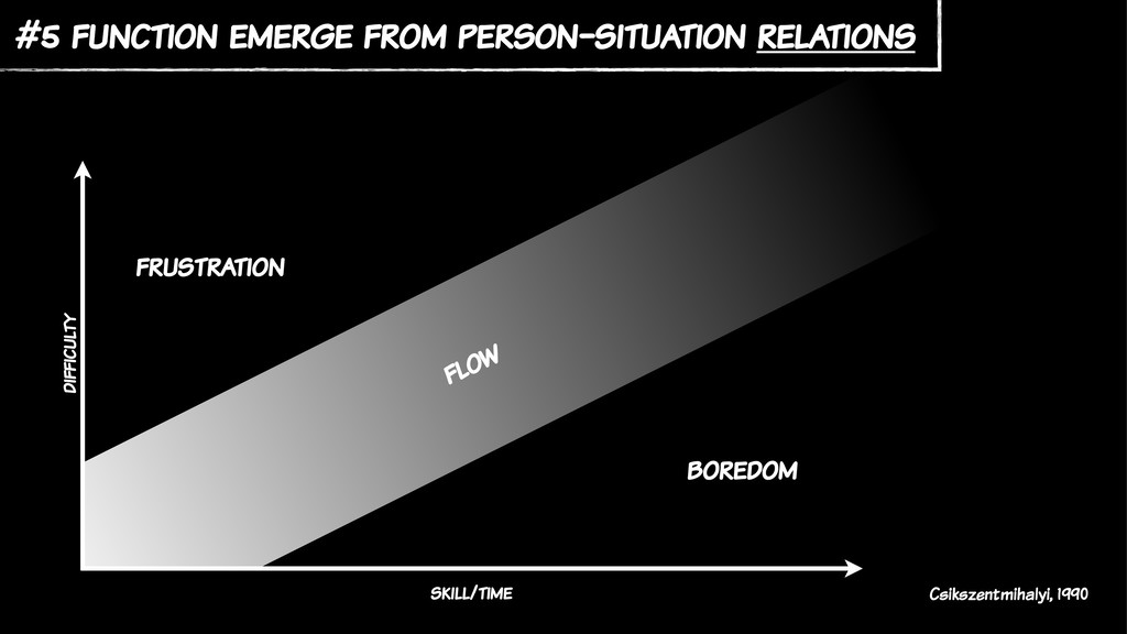 #5 function emerge from person-situation relati...