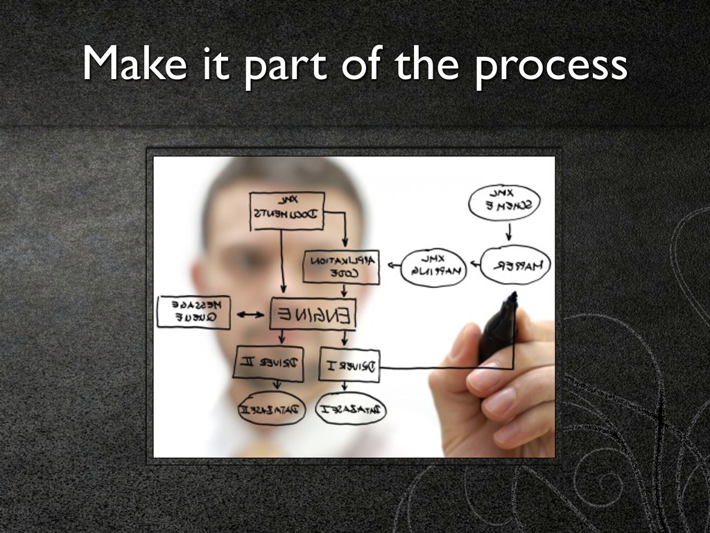 Make it part of the process Make it part of the...