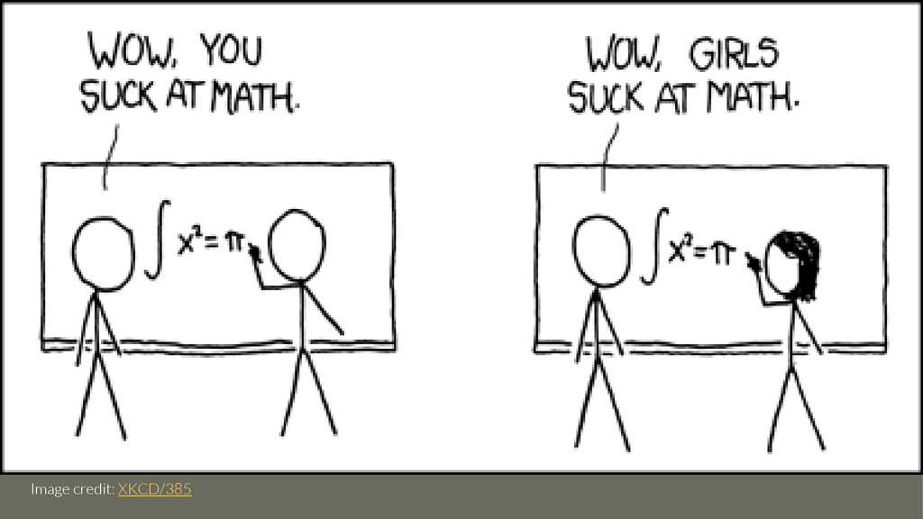 Image credit: XKCD/385