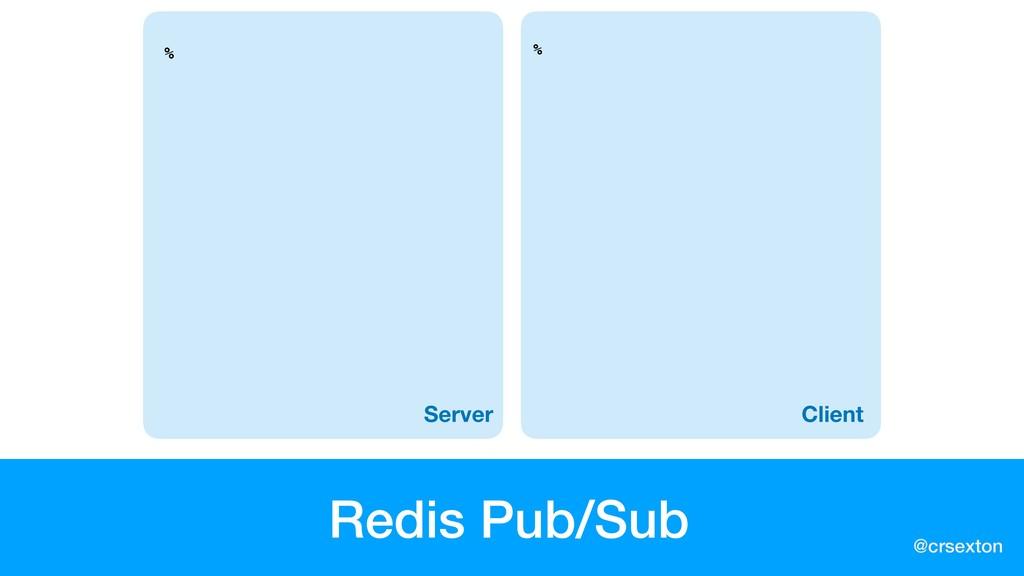 @crsexton Redis Pub/Sub Server Client % %