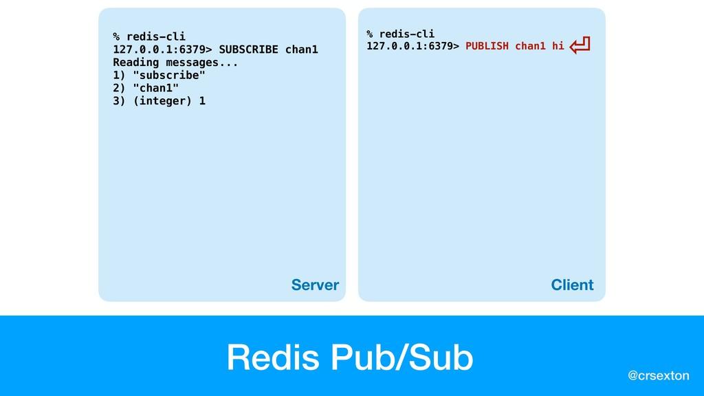 @crsexton Redis Pub/Sub % redis-cli 127.0.0.1:6...