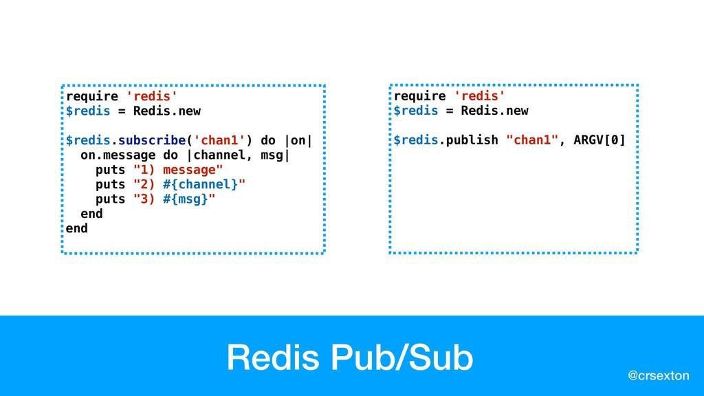 @crsexton Redis Pub/Sub require 'redis' $redis ...