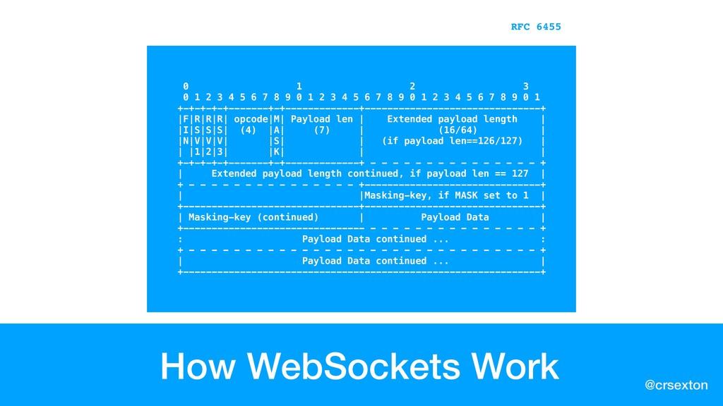 @crsexton How WebSockets Work 0 1 2 3 0 1 2 3 4...