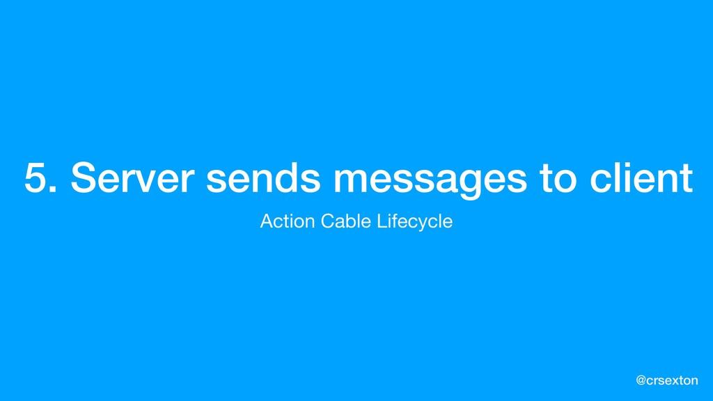 @crsexton 5. Server sends messages to client Ac...