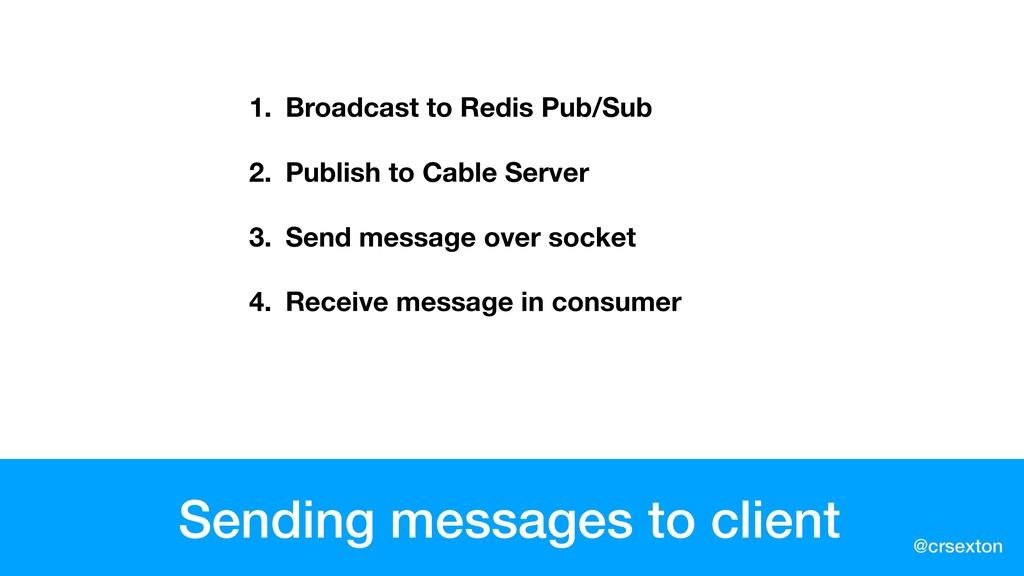 @crsexton Sending messages to client 1. Broadca...