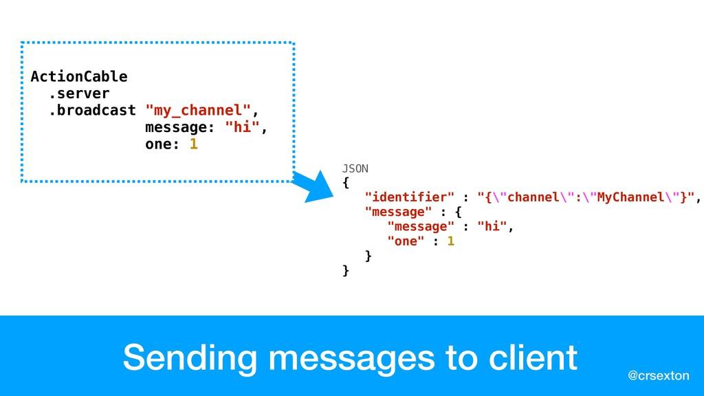 @crsexton Sending messages to client ActionCabl...