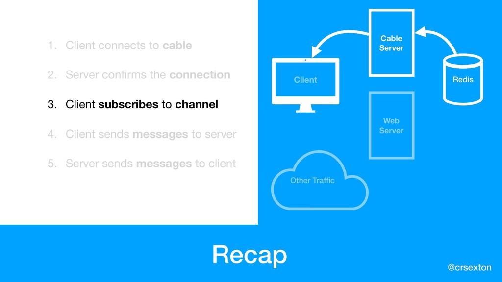 @crsexton Recap 1. Client connects to cable  2....