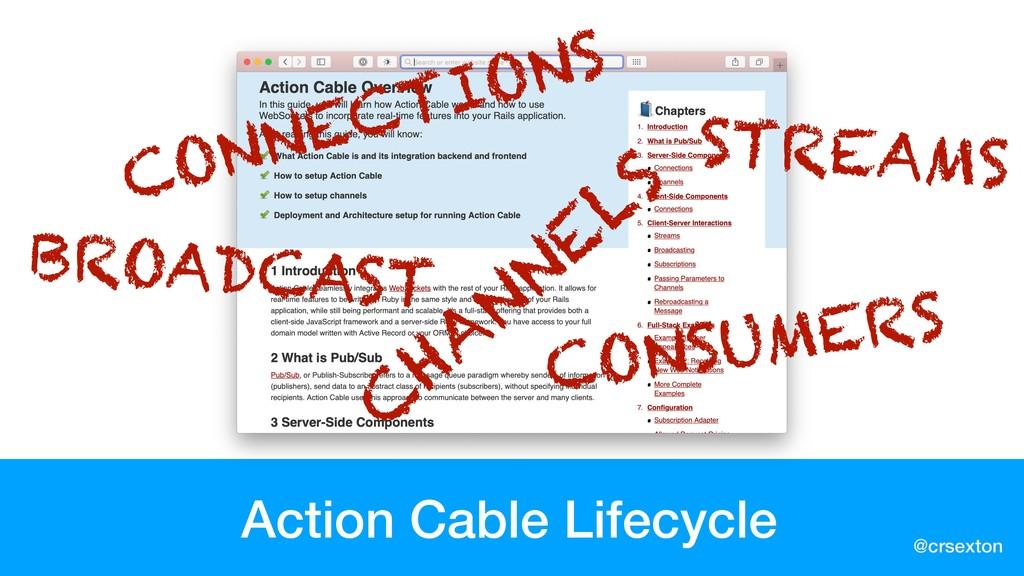 @crsexton Action Cable Lifecycle C HANNELS STRE...