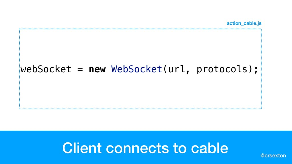 @crsexton Client connects to cable webSocket = ...