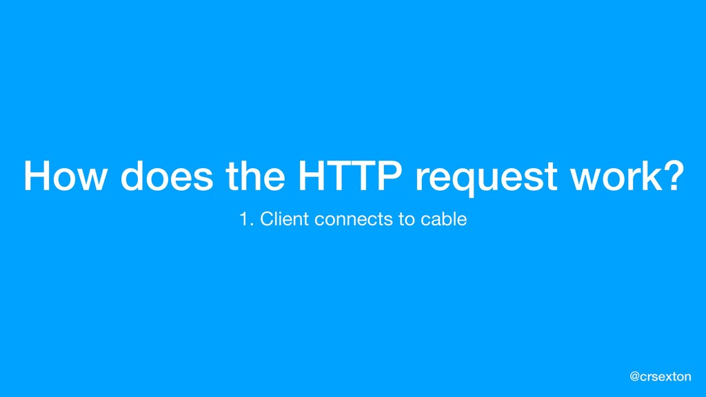 @crsexton How does the HTTP request work? 1. Cl...