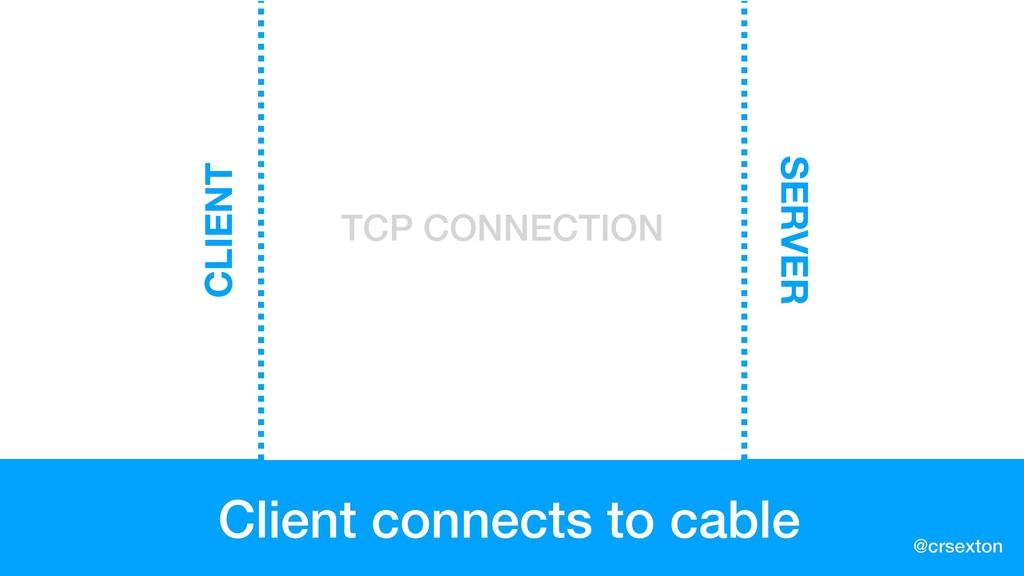 @crsexton Client connects to cable CLIENT SERVE...