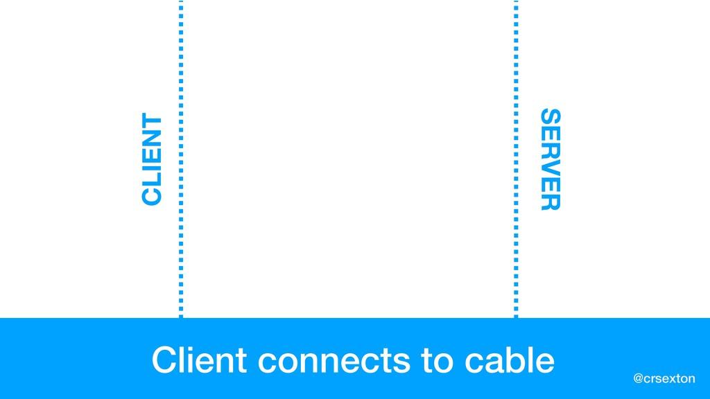 @crsexton Client connects to cable CLIENT SERVER