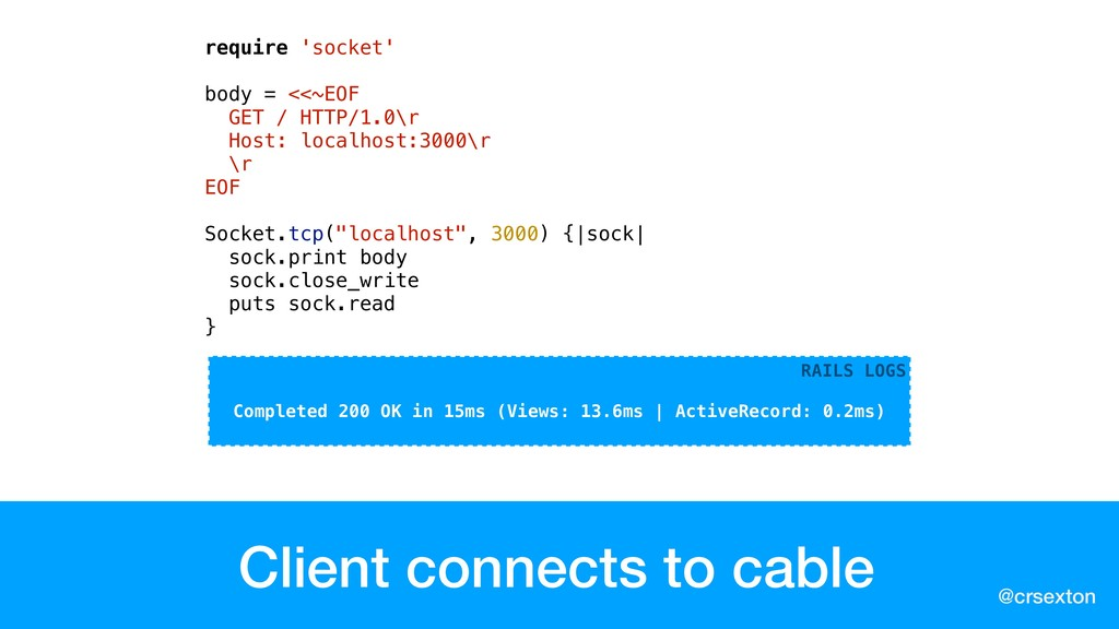 @crsexton Client connects to cable require 'soc...