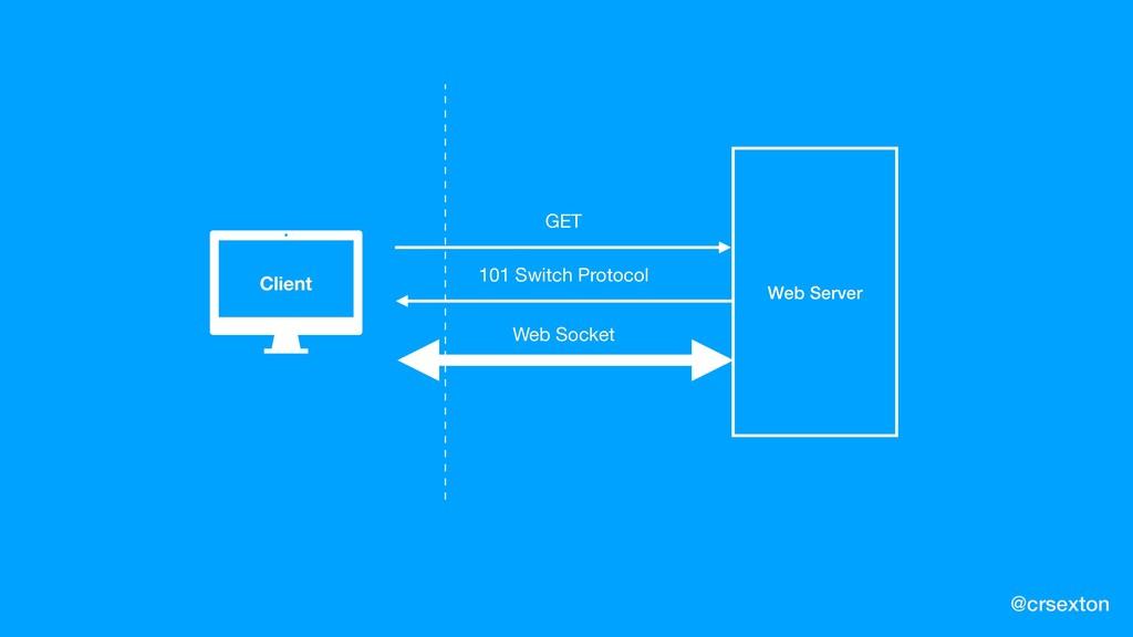 @crsexton Web Server Client GET 101 Switch Prot...