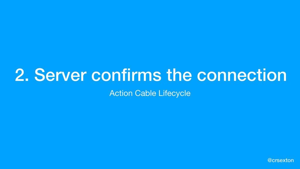 @crsexton 2. Server confirms the connection Acti...