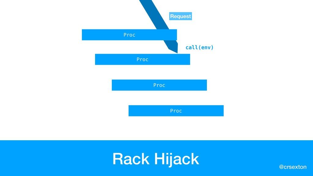 @crsexton Rack Hijack Proc Proc Proc Proc Reques...