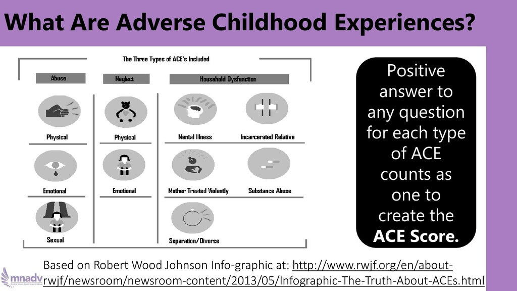Based on Robert Wood Johnson Info-graphic at: h...