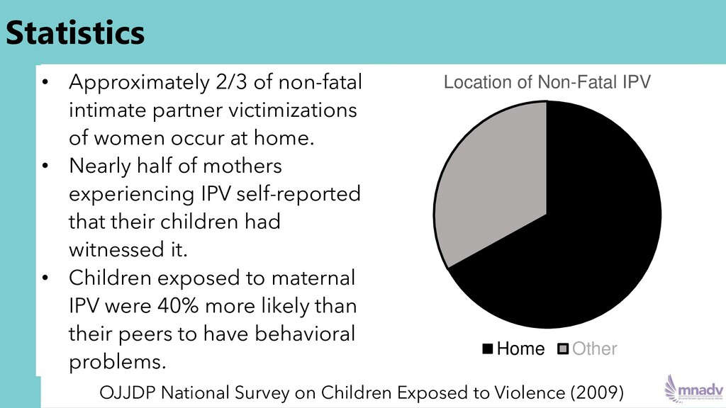 Statistics • Approximately 2/3 of non-fatal int...
