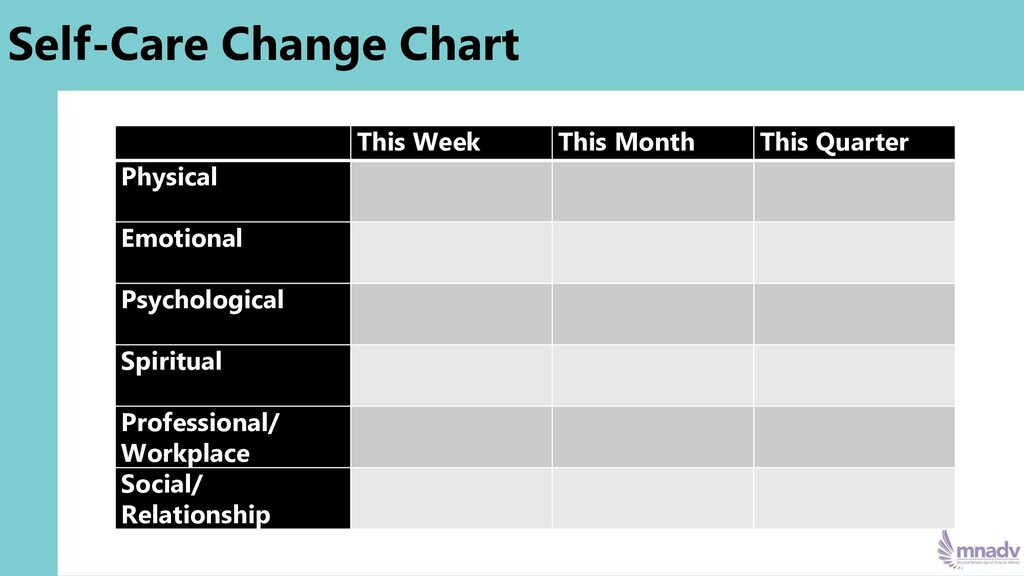 Self-Care Change Chart This Week This Month Thi...