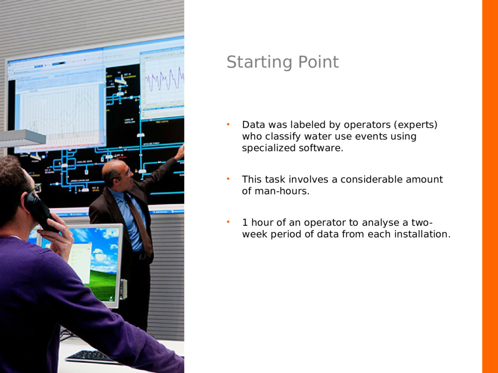 Starting Point • Data was labeled by operators ...