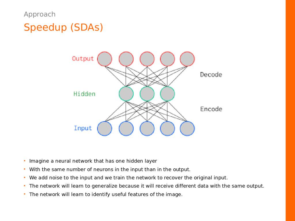 Approach Speedup (SDAs) • Imagine a neural netw...