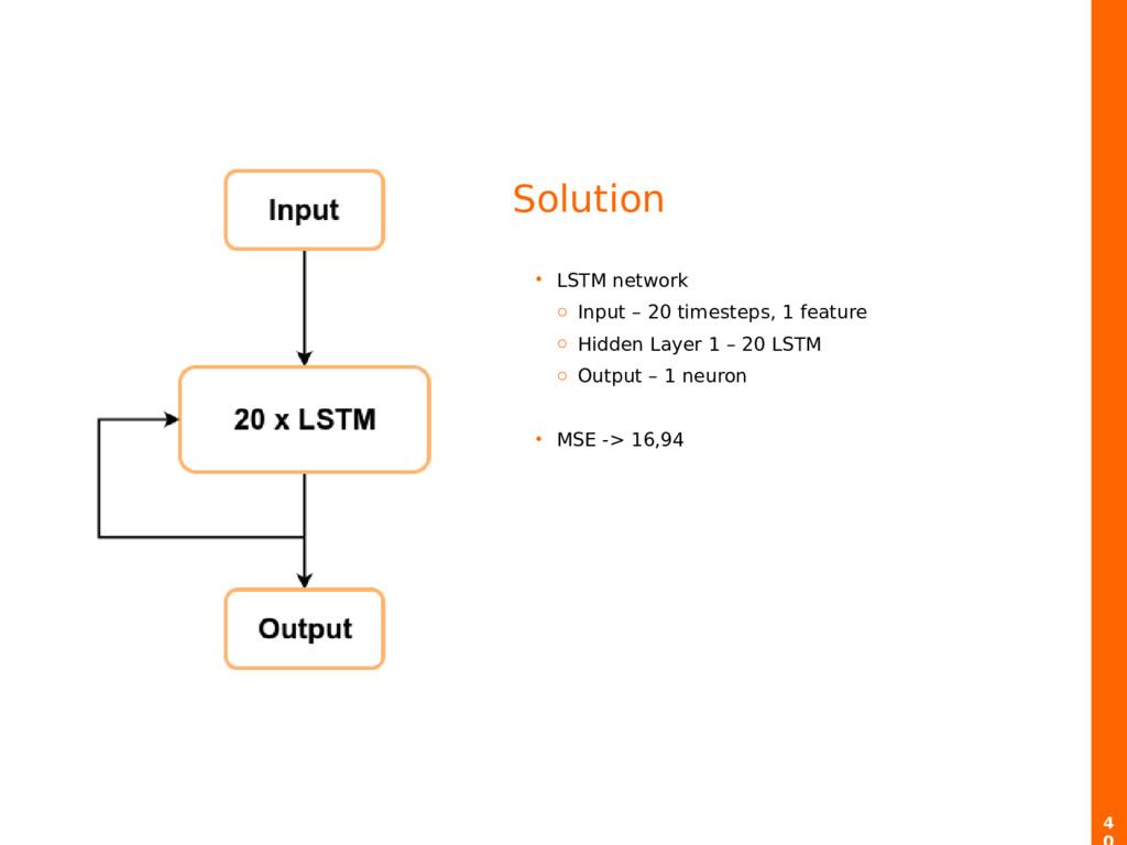 Solution • LSTM network o Input – 20 timesteps,...
