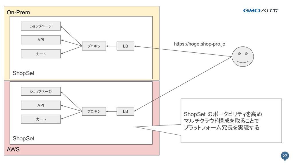 27 AWS On-Prem 27 ShopSet API ショップページ カート プロキシ ...