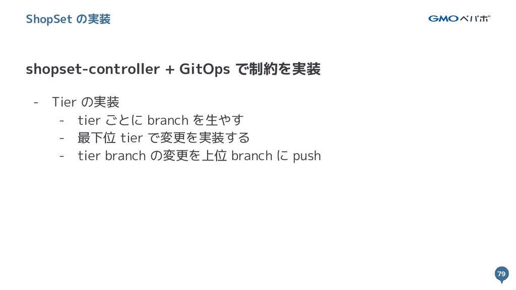 79 79 shopset-controller + GitOps で制約を実装 ShopSe...