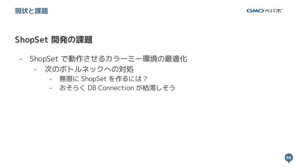 98 98 ShopSet 開発の課題 現状と課題 - ShopSet で動作させるカラーミー...