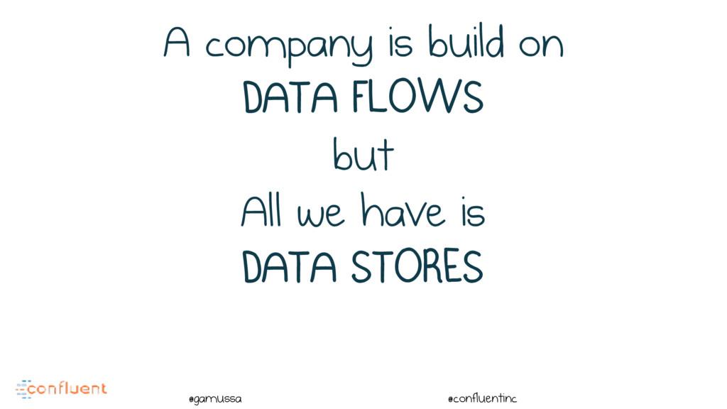 @ @gamussa @confluentinc A company is build on ...