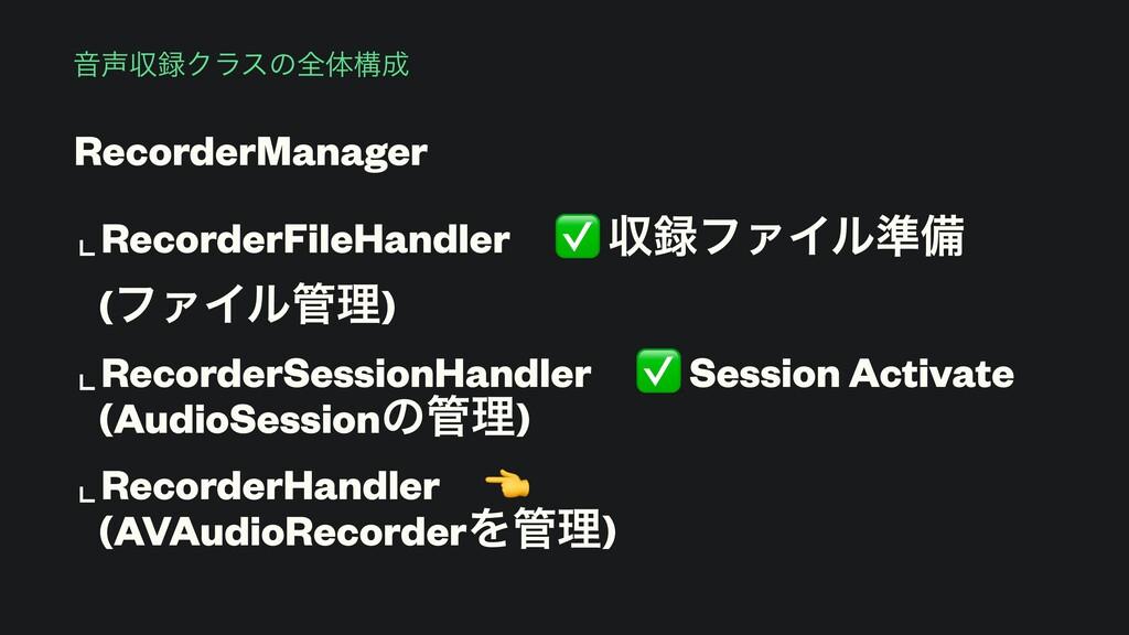 ԻऩΫϥεͷશମߏ RecorderManager ⌞RecorderFileHandl...